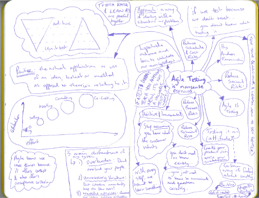 "My notes from ""Agile Testing is nonsense, because Agile is Testing"""