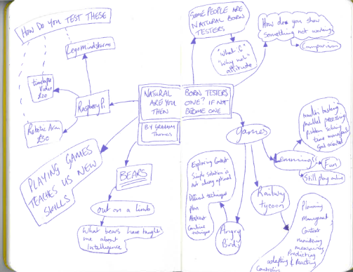 "My notes from ""Natural Born Testers - Are You One? If Not Then Become One"""