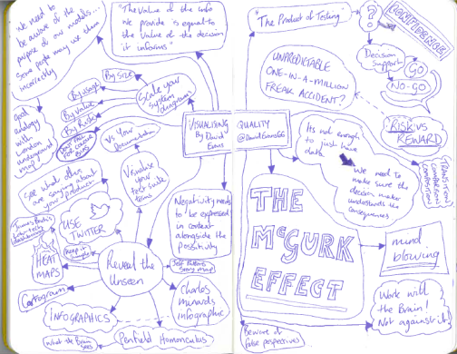 "My notes from ""Visualising Quality"""